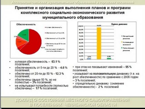 доклад для Путина