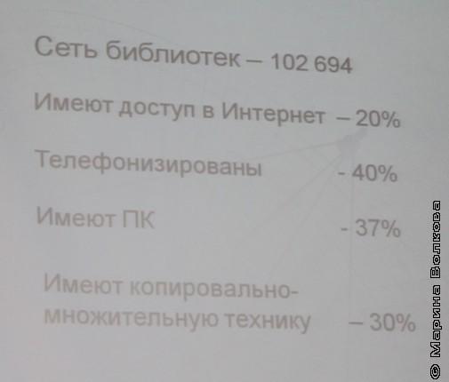 О библиотеках в РФ