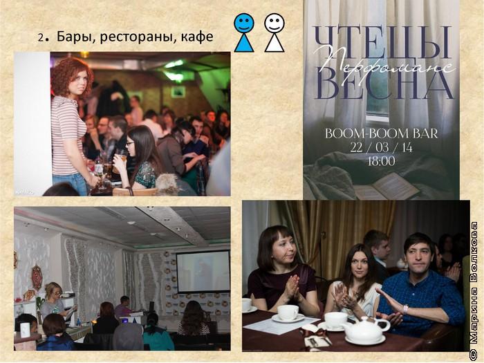 Поэтические места в Челябинске: бары, кафе