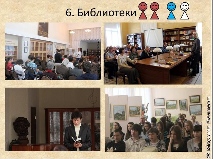 Поэтические места в Челябинске: библиотеки