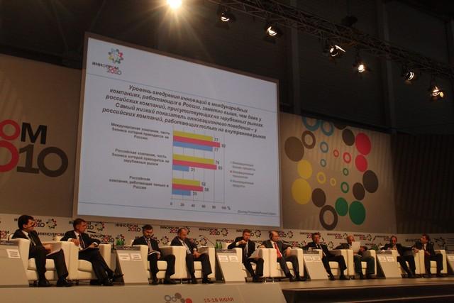 Пленарное заседание Инноватика-2010