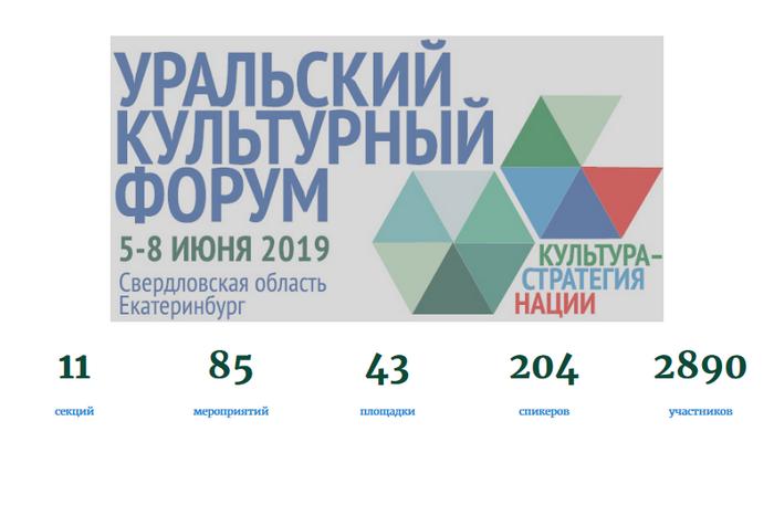 http://uralcult.ru/forum