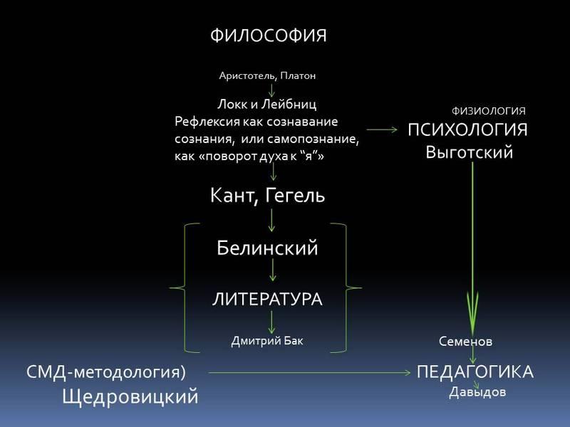 Поэты IV тома АСУП о поэте и поэзии