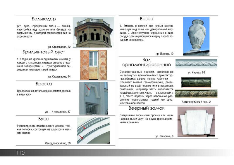 Краткий словарь архитектурных терминов